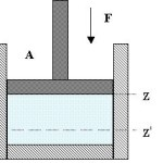 Ogni movimento del pistone fa aumentare o diminuire la pressione