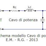 Nello schema Zu rappresenta l'impedenza d'uscita del finale, Rc, Lc e Cc la resistenza, l'induttanza e la capacità totali del cavo, Zap l'impedenza complessa del diffusore.