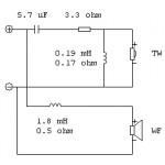NPS-1 filtro