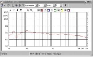 Risposta NPS-1000 Classic singola
